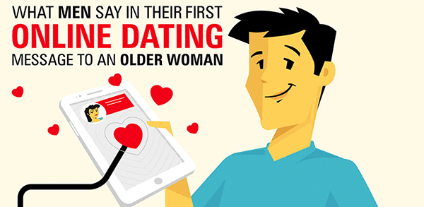 What Men Say in their First Online Dating Messages with Older Women