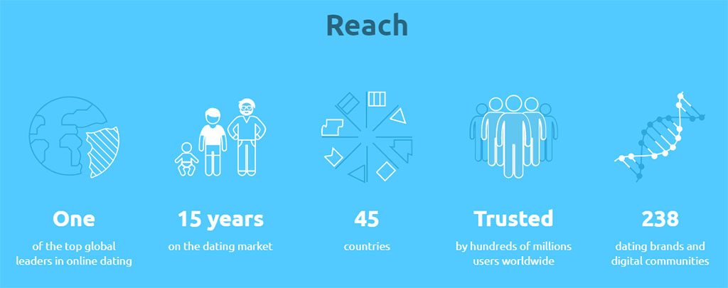 BeCougar Together Networks screenshot