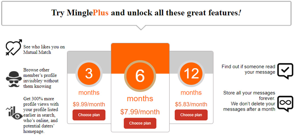 Benefits of Mingle Plus and pricing