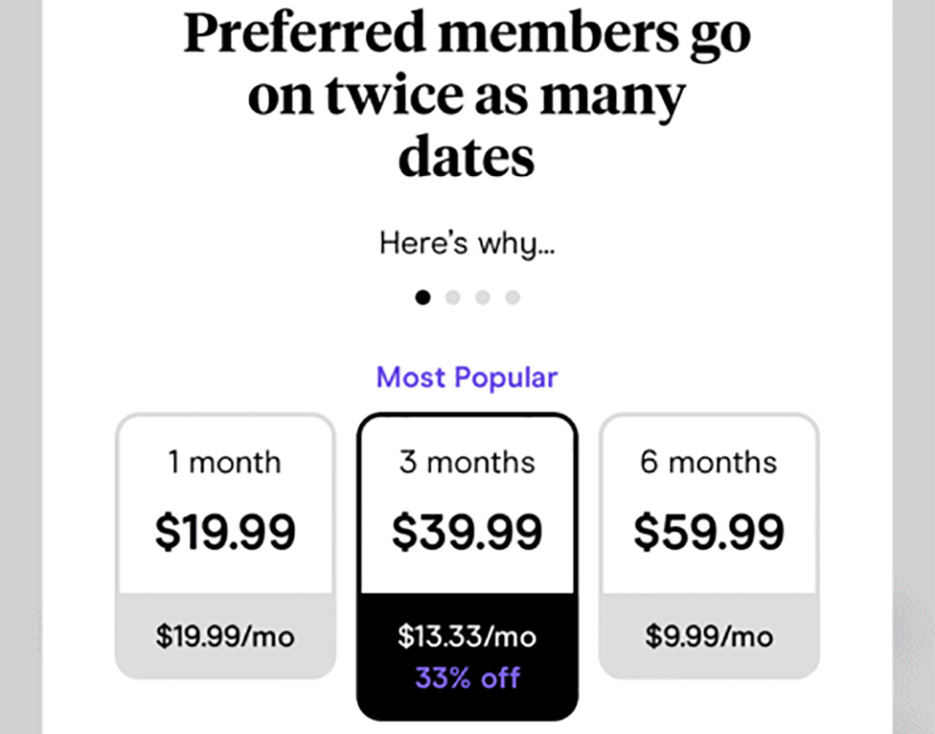 Site pricing